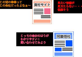 サイトのイメージ